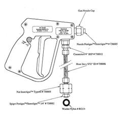 BOC Insectigas Gun Kit